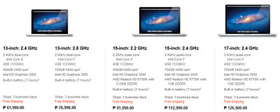 Apple Refreshes 2011 MacBook Pro's; Boosts CPU, RAM, and Storage – Yet Same Prices!