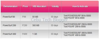Postpaid PowerSurf Bill Shock? Not Anymore with Globe Telecom's Php999 Cap
