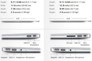 11.6 And 13.3 inches MacBook Air Specs, Features, Philippine Prices: Compared