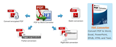 PDF-to-Word-Converter