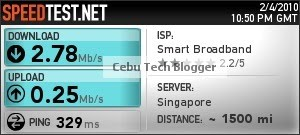 Smartbro Share-It Review and Speedtest