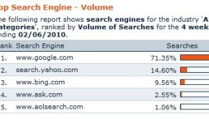 Top+Search+Engines
