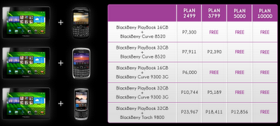 Globe Bundles Up BlackBerry PlayBook and BlackBerry Smartphone in Single Plan