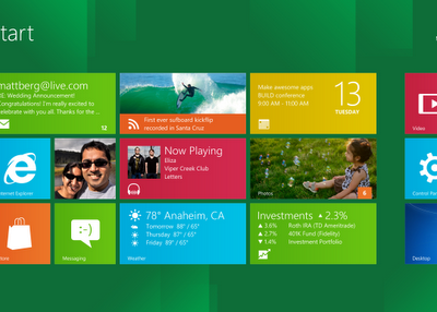 Download Windows 8 [Official ISO Links]