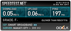 Smartbro / MyBro Speedtest Result