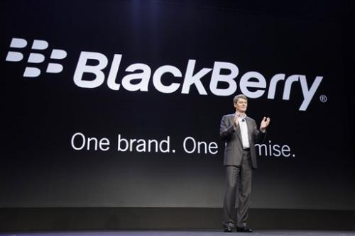 "RIM (Research in Motion) Renamed the Company as ""BlackBerry"""