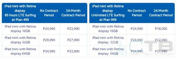 Globe iPad Mini with Retina Display