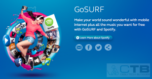 What You Need to Know About Globe GoSurf